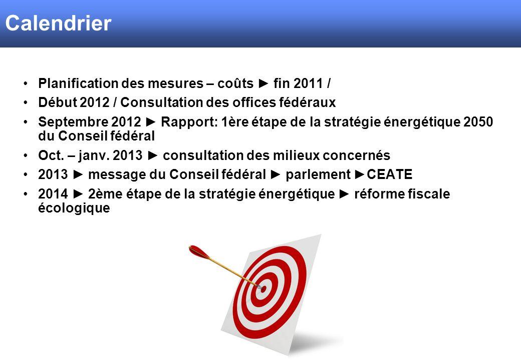 Calendrier Planification des mesures – coûts fin 2011 / Début 2012 / Consultation des offices fédéraux Septembre 2012 Rapport: 1ère étape de la stratégie énergétique 2050 du Conseil fédéral Oct.