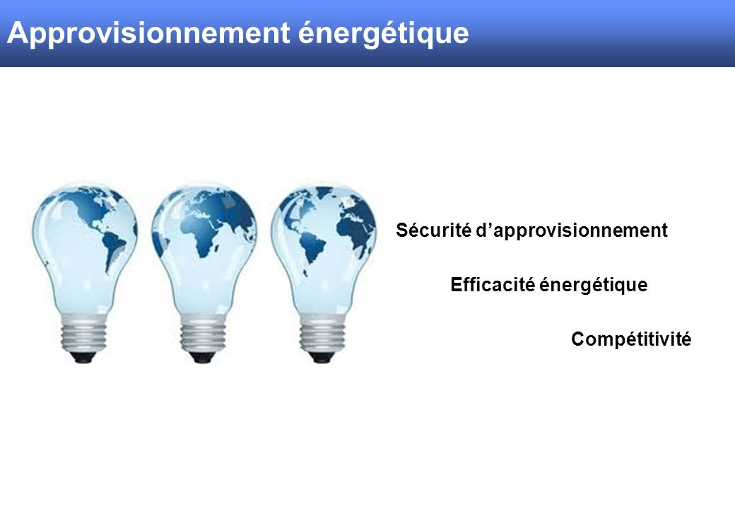 Objectifs : Contribuer à ce que la hausse de la température mondiale ne dépasse pas 2 degrés Celsius - 20% démissions de gaz à effet de serre uniquement au pays horizon 2020 par rapport à 1990 Mesures : 130g Co2/km parcouru pour les nouveaux véhicules horizon 2015 + dès 2020 95g de Co2/km en moyenne Centrales combinées à gaz : 100% de compensation dans une proportion de 50/50 Assainissement des bâtiments CHF 300 Mio.