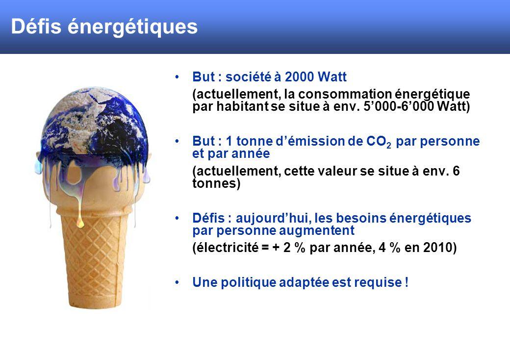 But : société à 2000 Watt (actuellement, la consommation énergétique par habitant se situe à env. 5000-6000 Watt) But : 1 tonne démission de CO 2 par