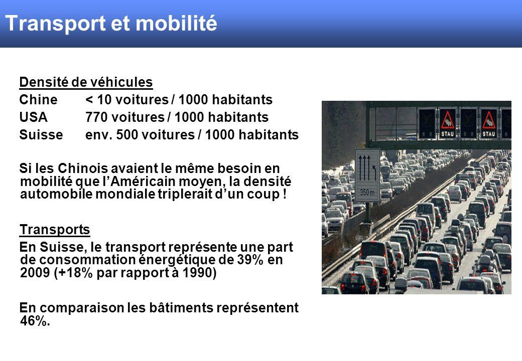 Densité de véhicules Chine< 10 voitures / 1000 habitants USA770 voitures / 1000 habitants Suisseenv.