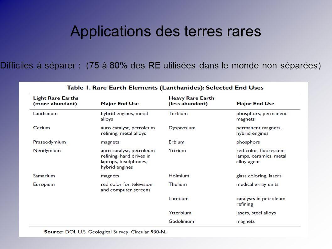 Bref aperçu au Canada Québec : 2000 : 62 000$ dépensés pour l exploration dans le domaine des terres rares.