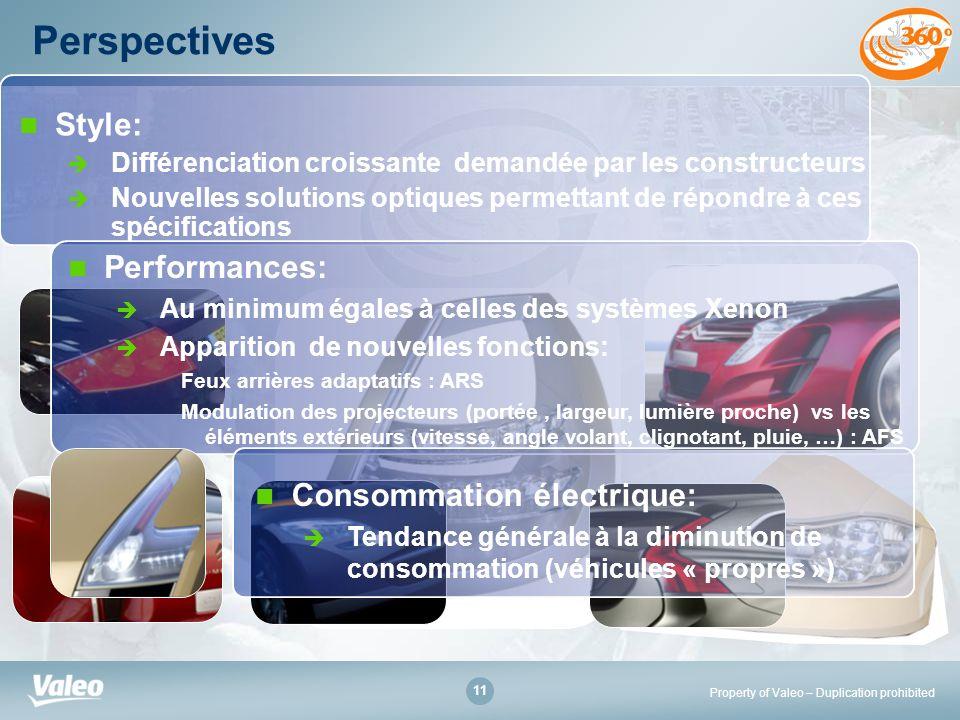 Property of Valeo – Duplication prohibited 11 Perspectives Style: Différenciation croissante demandée par les constructeurs Nouvelles solutions optiqu