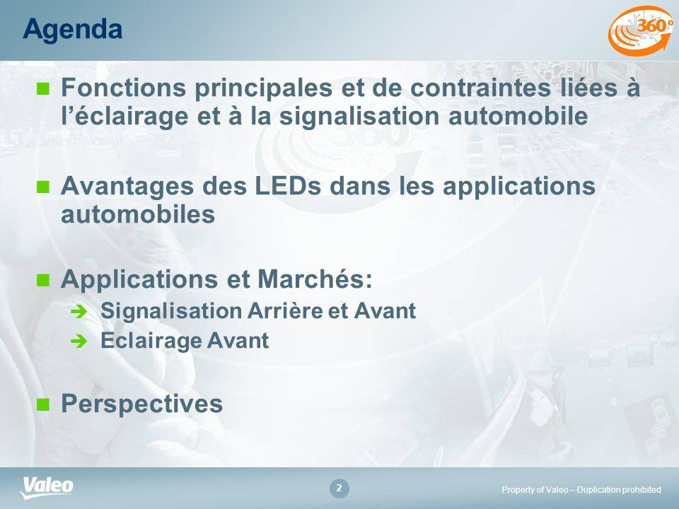Property of Valeo – Duplication prohibited 2 Agenda Fonctions principales et de contraintes liées à léclairage et à la signalisation automobile Avanta