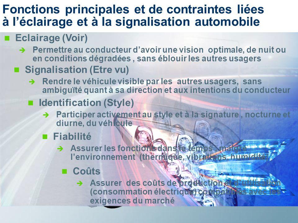 Property of Valeo – Duplication prohibited 3 Fonctions principales et de contraintes liées à léclairage et à la signalisation automobile Eclairage (Vo