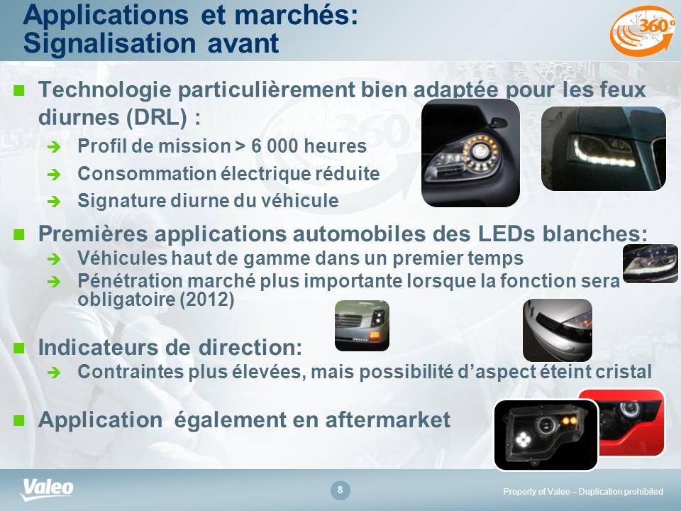 Property of Valeo – Duplication prohibited 8 Premières applications automobiles des LEDs blanches: Véhicules haut de gamme dans un premier temps Pénét