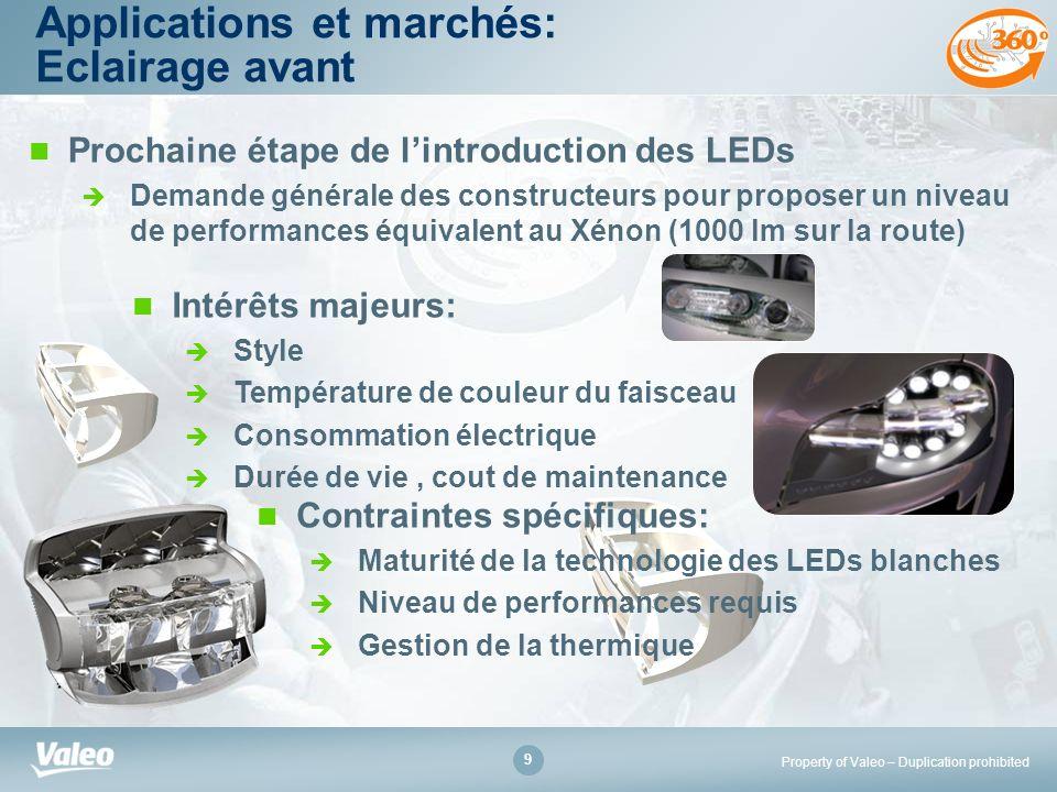 Property of Valeo – Duplication prohibited 9 Applications et marchés: Eclairage avant Prochaine étape de lintroduction des LEDs Demande générale des c