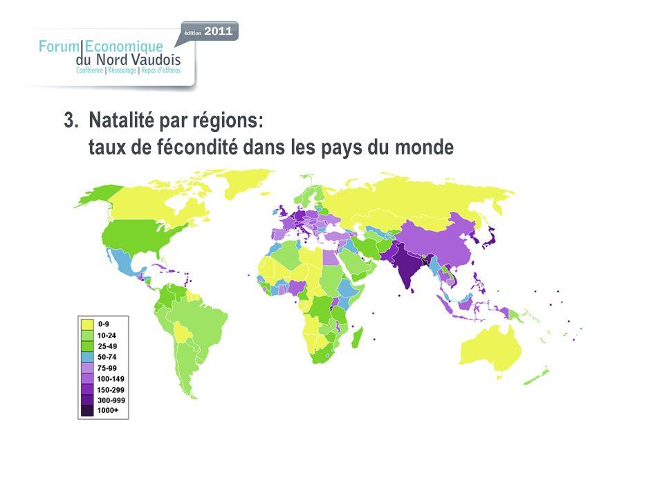 3.Natalité par régions: taux de fécondité dans les pays du monde