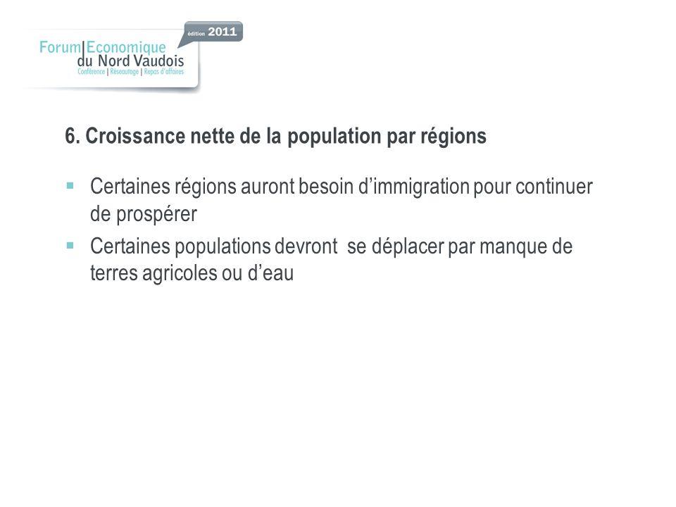 6. Croissance nette de la population par régions Certaines régions auront besoin dimmigration pour continuer de prospérer Certaines populations devron