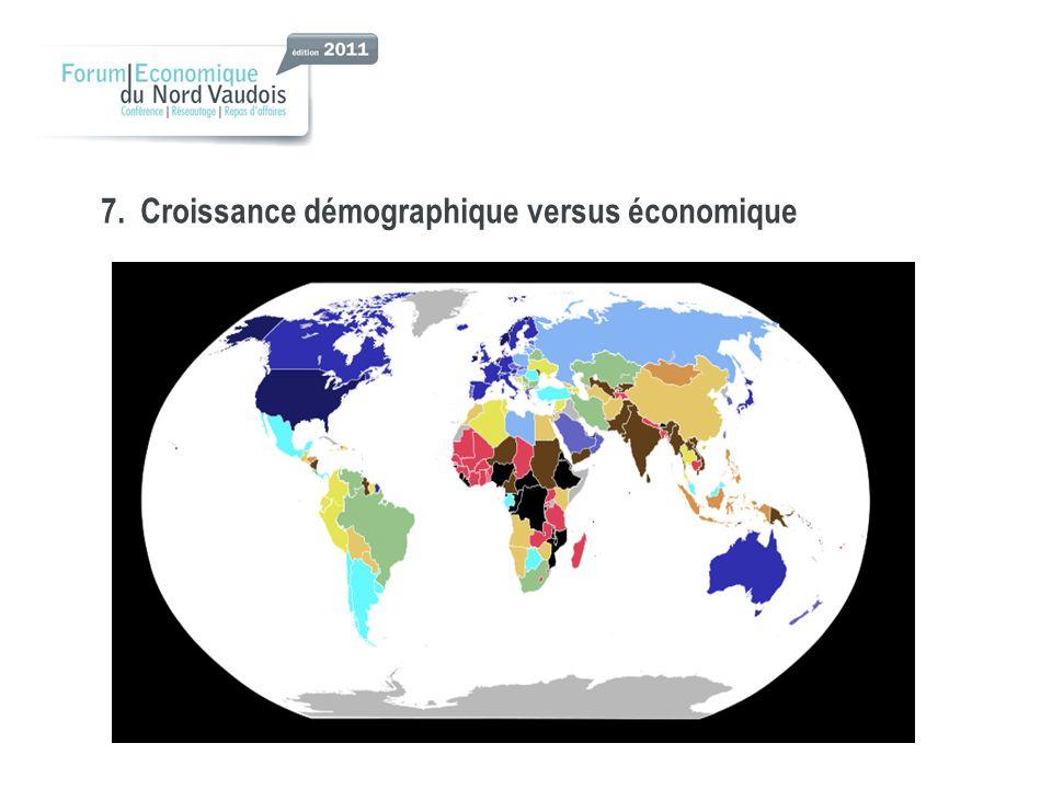 7.Croissance démographique versus économique