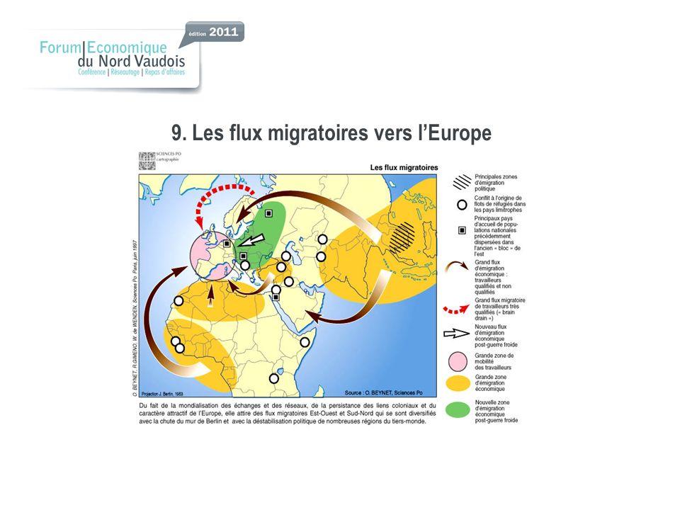 9. Les flux migratoires vers lEurope