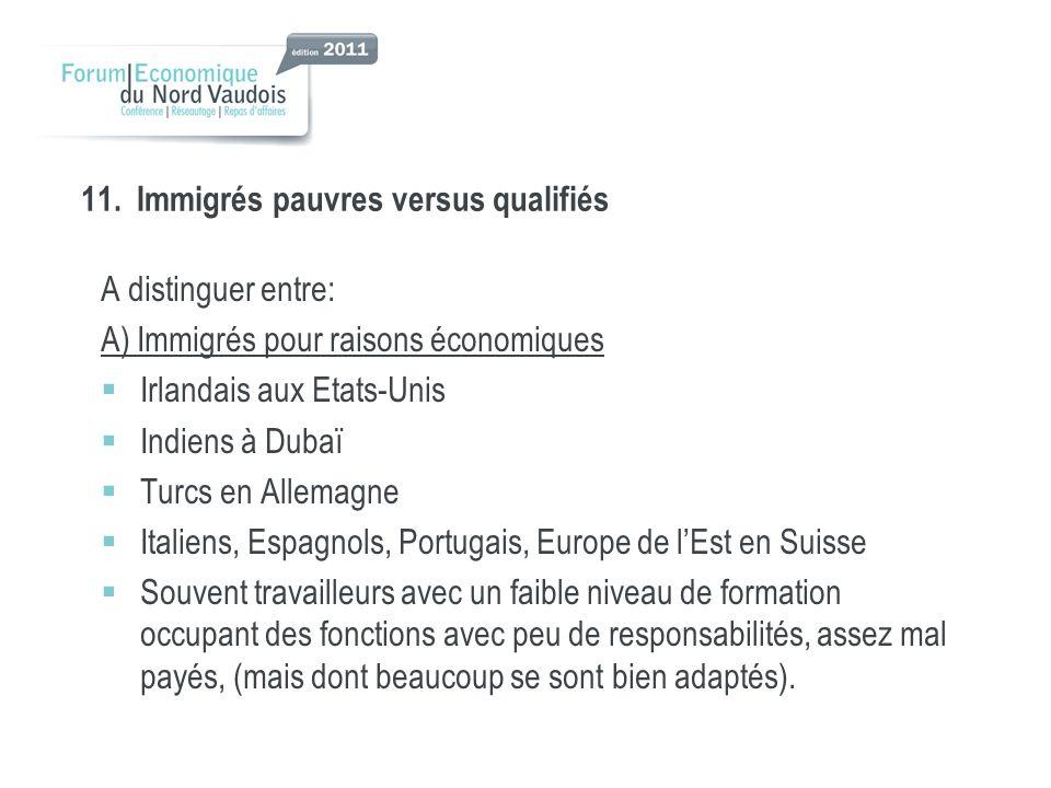 11. Immigrés pauvres versus qualifiés A distinguer entre: A) Immigrés pour raisons économiques Irlandais aux Etats-Unis Indiens à Dubaï Turcs en Allem
