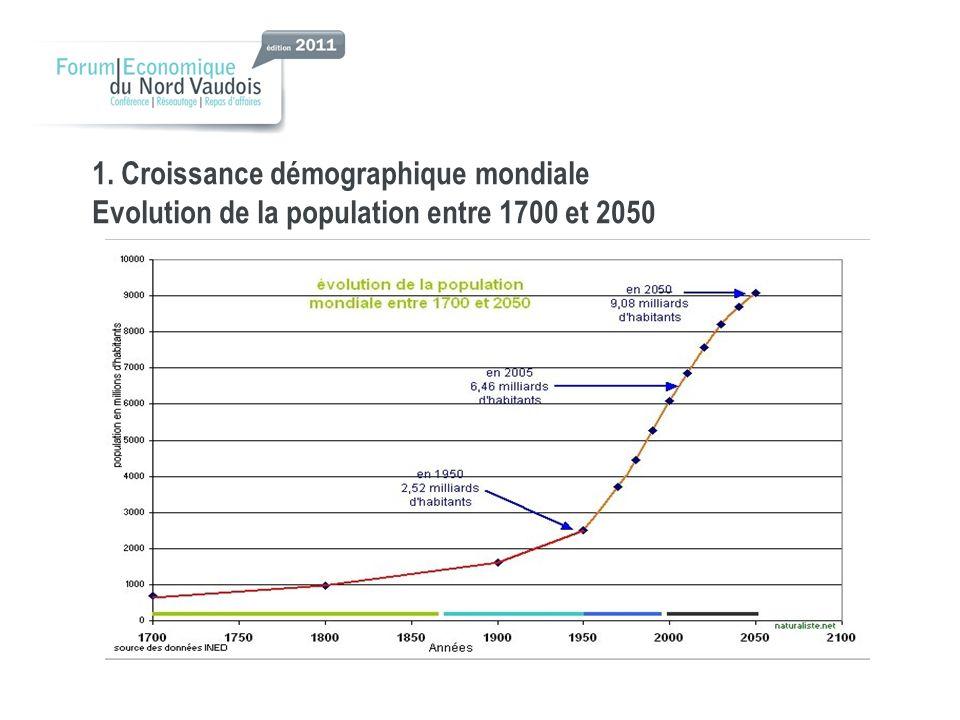 1. Croissance démographique mondiale Evolution de la population entre 1700 et 2050
