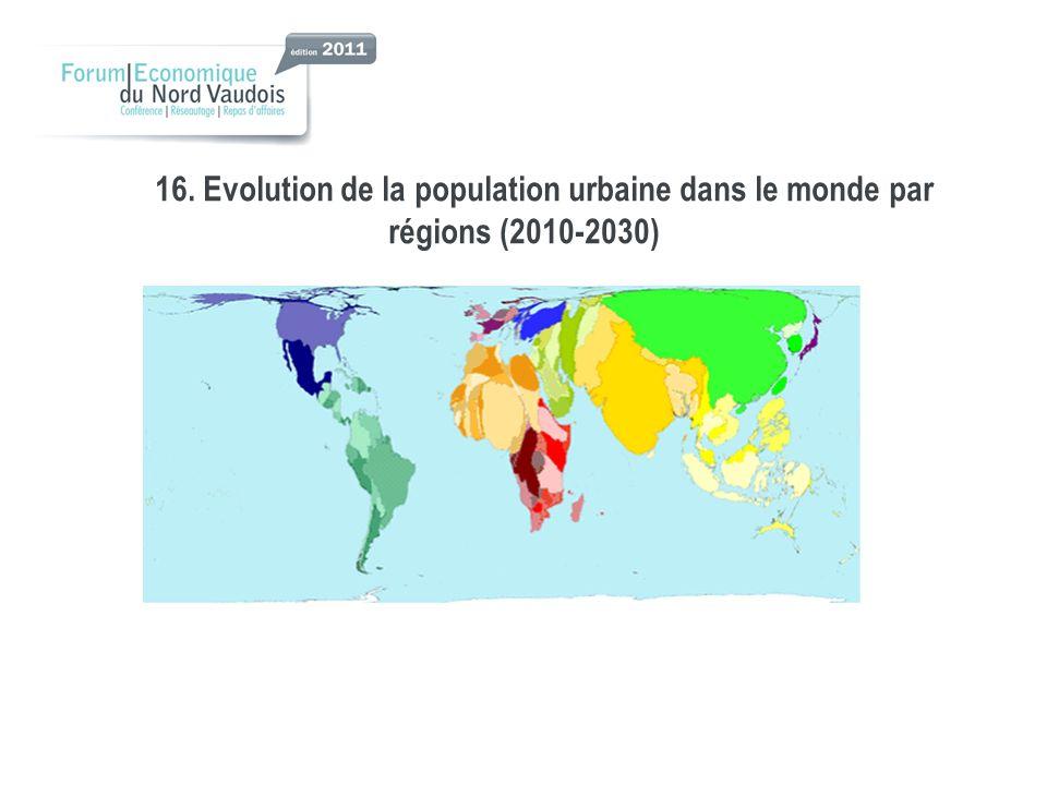 16. Evolution de la population urbaine dans le monde par régions (2010-2030)