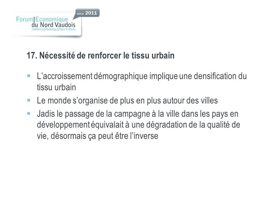 17. Nécessité de renforcer le tissu urbain Laccroissement démographique implique une densification du tissu urbain Le monde sorganise de plus en plus