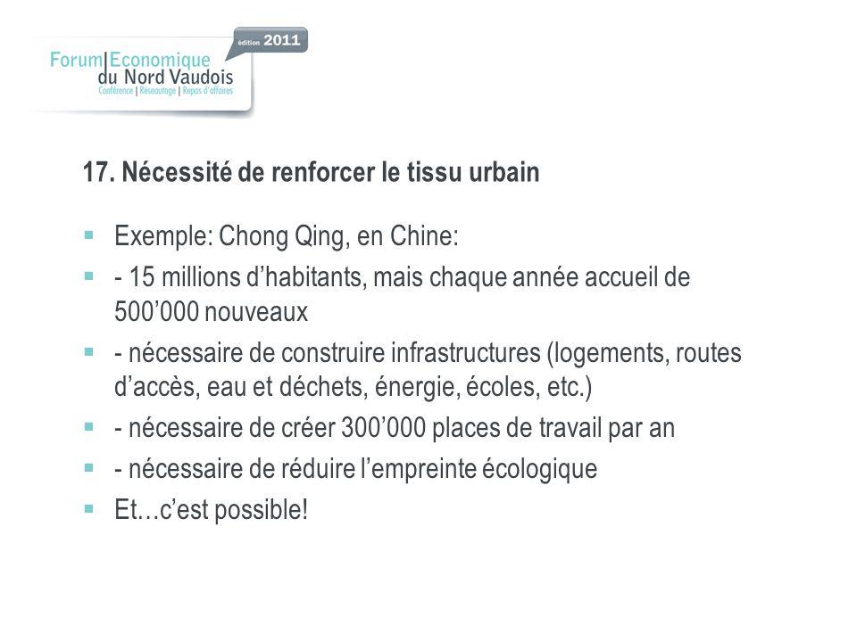 17. Nécessité de renforcer le tissu urbain Exemple: Chong Qing, en Chine: - 15 millions dhabitants, mais chaque année accueil de 500000 nouveaux - néc