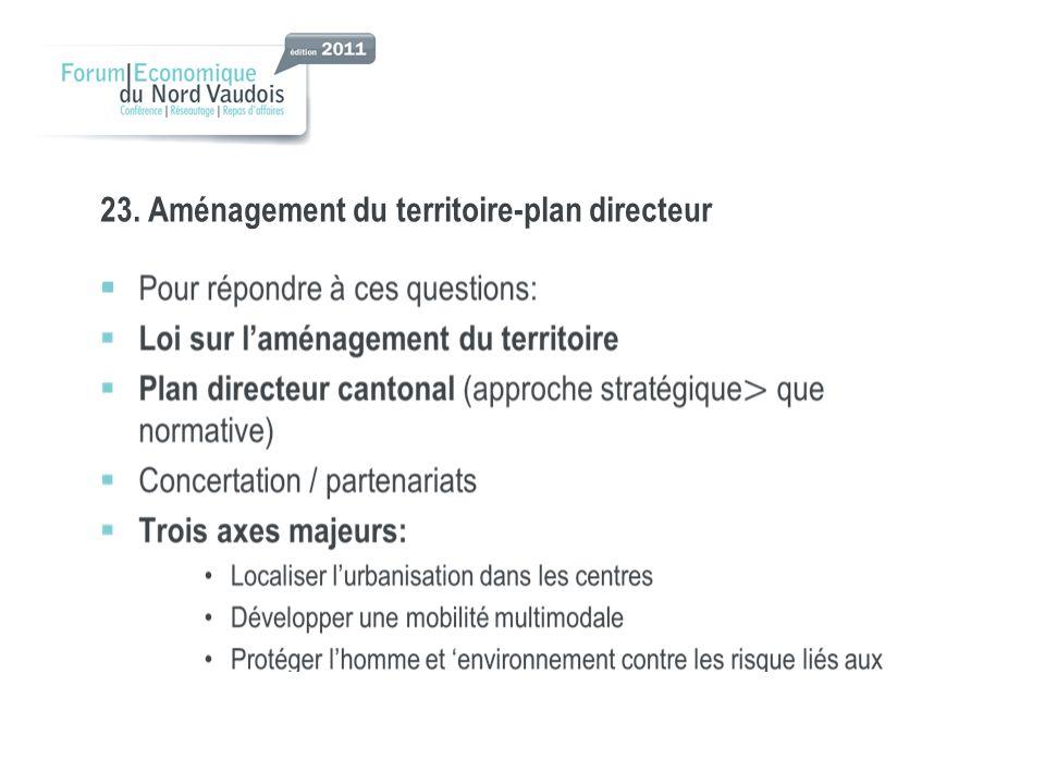 23. Aménagement du territoire-plan directeur