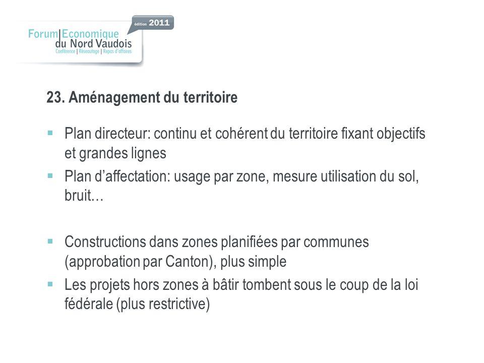 23. Aménagement du territoire Plan directeur: continu et cohérent du territoire fixant objectifs et grandes lignes Plan daffectation: usage par zone,