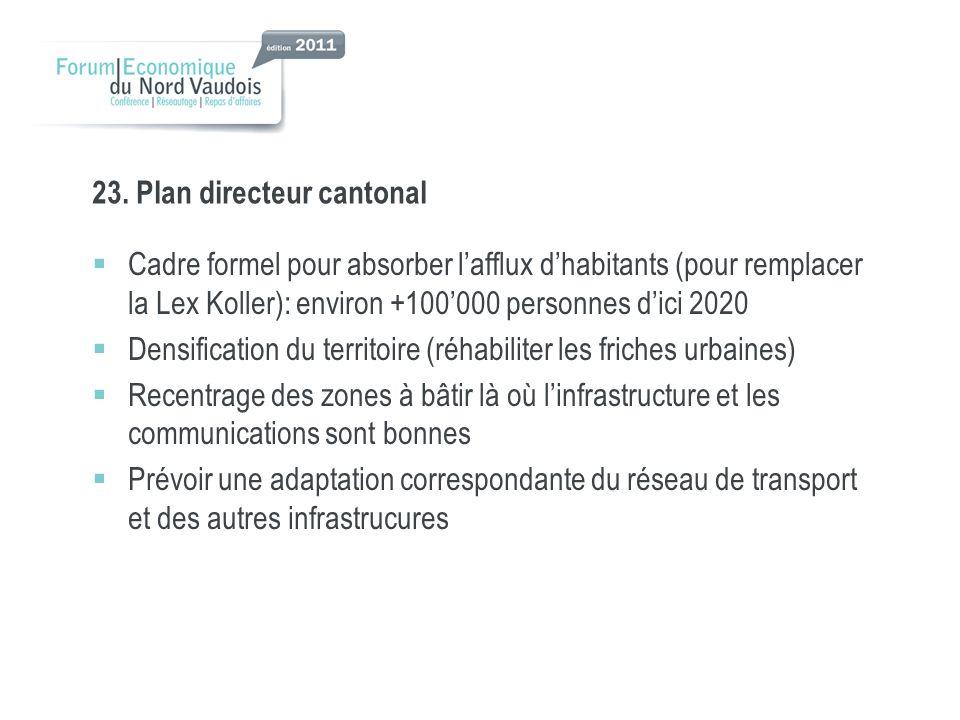 23. Plan directeur cantonal Cadre formel pour absorber lafflux dhabitants (pour remplacer la Lex Koller): environ +100000 personnes dici 2020 Densific