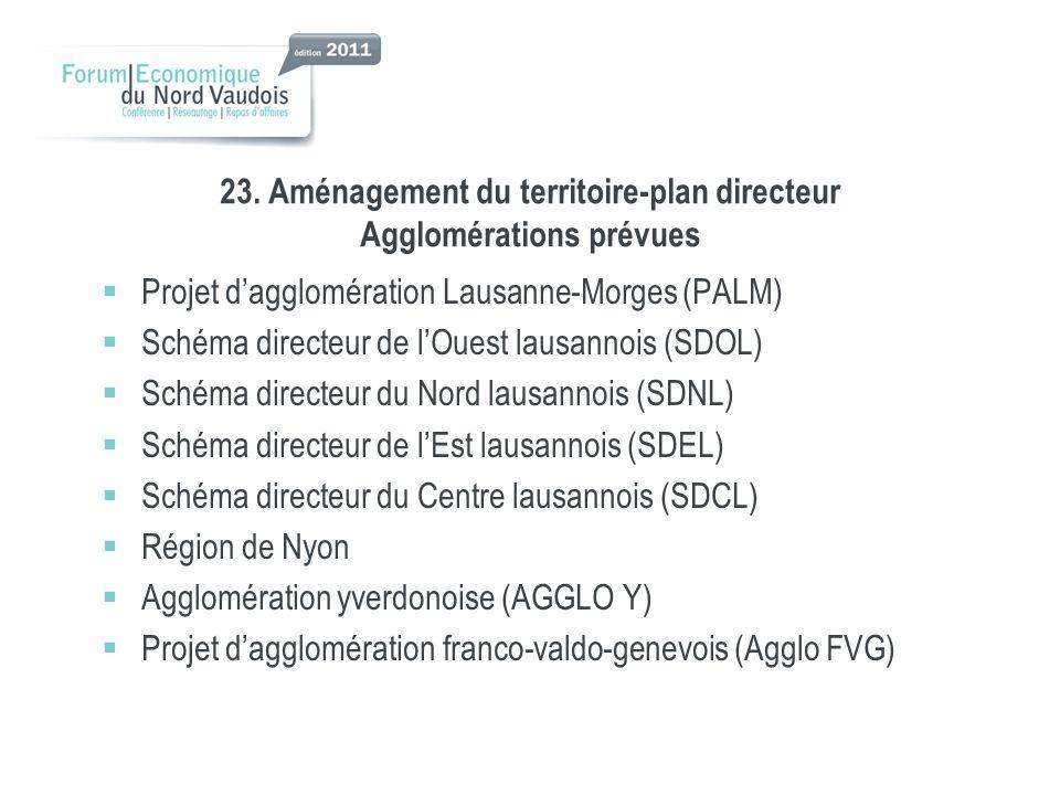 23. Aménagement du territoire-plan directeur Agglomérations prévues Projet dagglomération Lausanne-Morges (PALM) Schéma directeur de lOuest lausannois