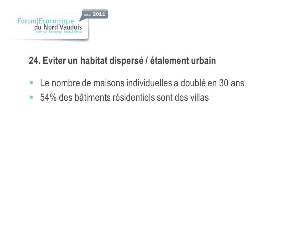 24. Eviter un habitat dispersé / étalement urbain Le nombre de maisons individuelles a doublé en 30 ans 54% des bâtiments résidentiels sont des villas