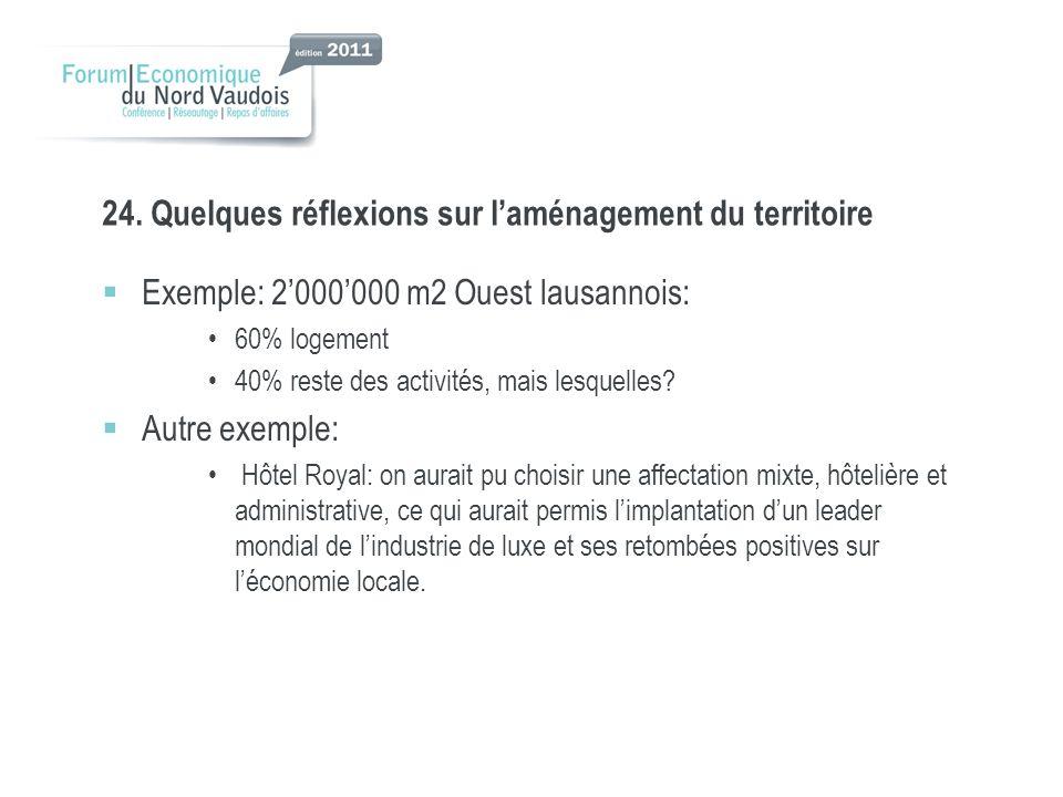 24. Quelques réflexions sur laménagement du territoire Exemple: 2000000 m2 Ouest lausannois: 60% logement 40% reste des activités, mais lesquelles? Au