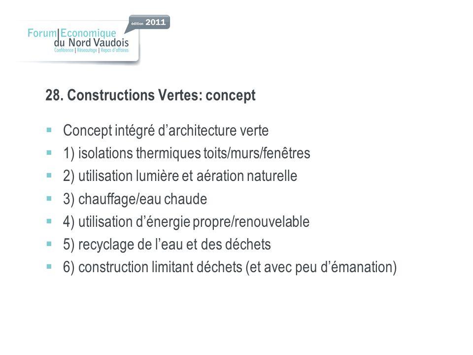 28. Constructions Vertes: concept Concept intégré darchitecture verte 1) isolations thermiques toits/murs/fenêtres 2) utilisation lumière et aération