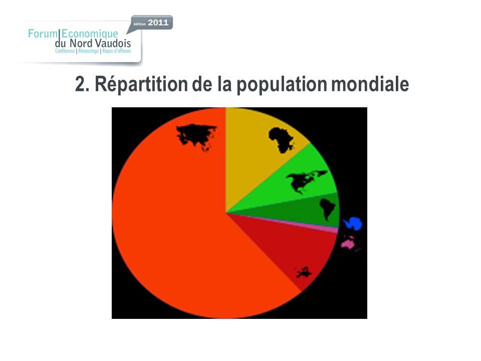 2. Répartition de la population mondiale
