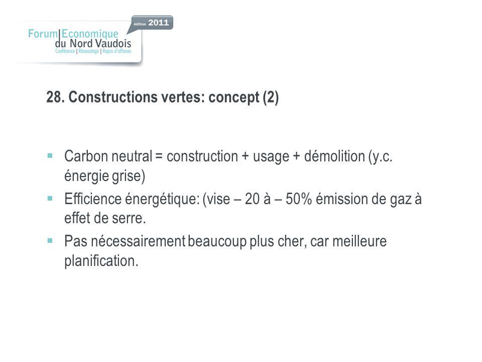 28.Constructions vertes: concept (2) Carbon neutral = construction + usage + démolition (y.c.