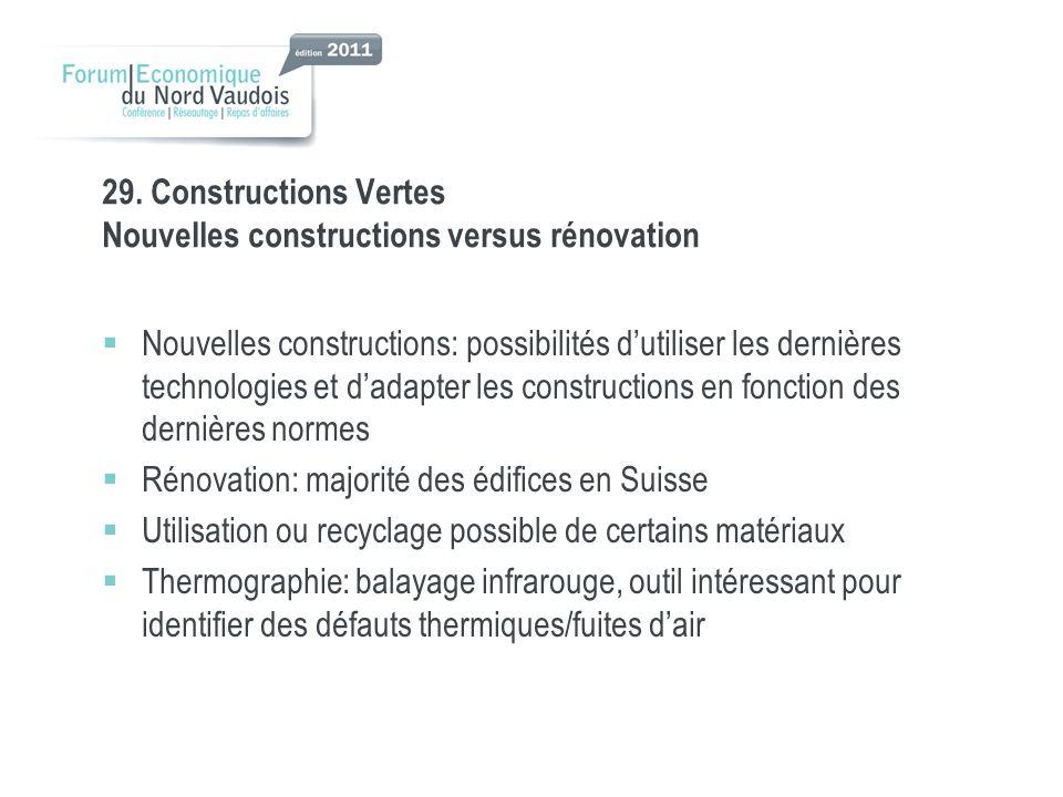 29. Constructions Vertes Nouvelles constructions versus rénovation Nouvelles constructions: possibilités dutiliser les dernières technologies et dadap