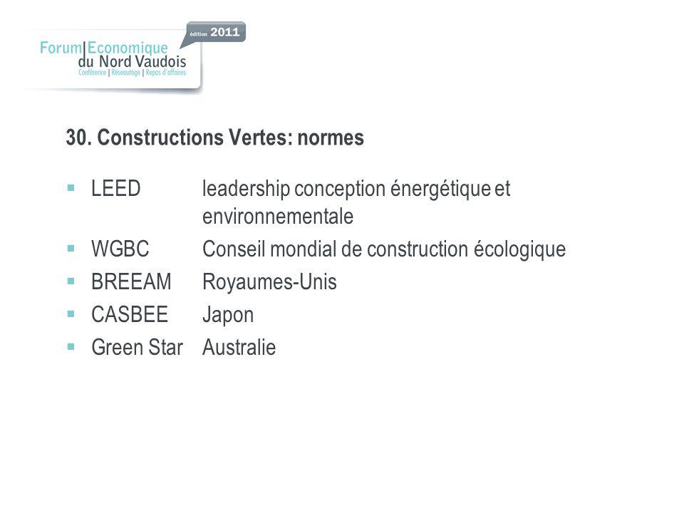 30. Constructions Vertes: normes LEEDleadership conception énergétique et environnementale WGBCConseil mondial de construction écologique BREEAMRoyaum
