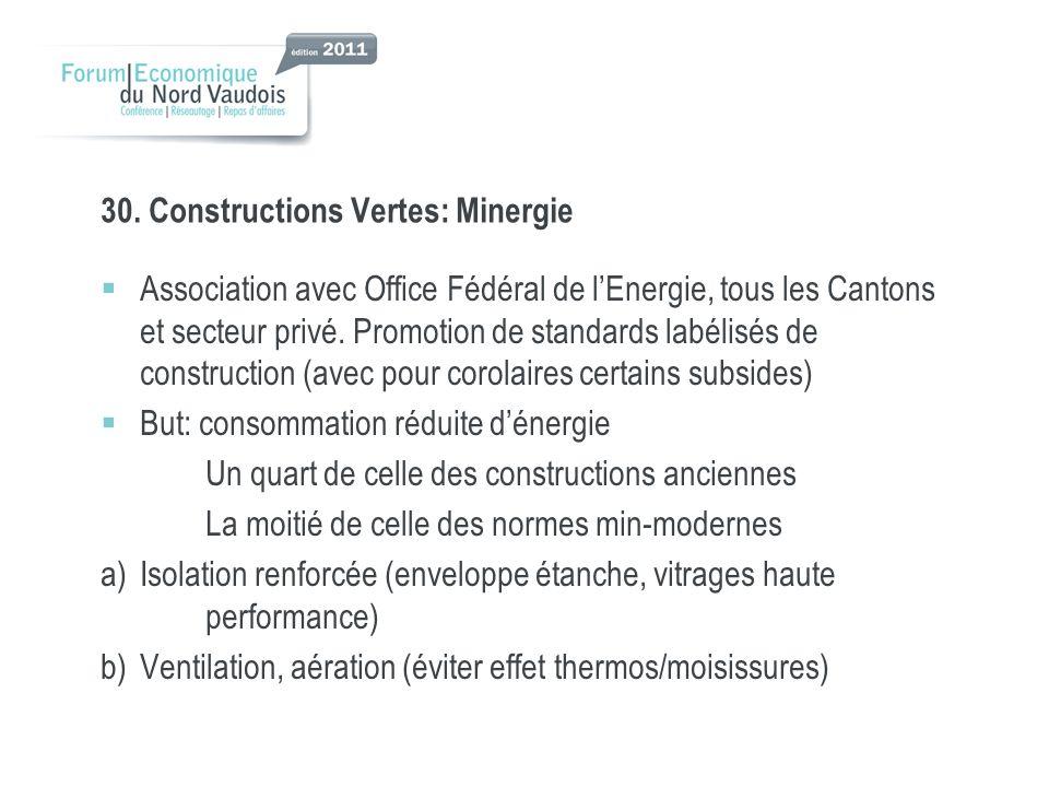 30. Constructions Vertes: Minergie Association avec Office Fédéral de lEnergie, tous les Cantons et secteur privé. Promotion de standards labélisés de