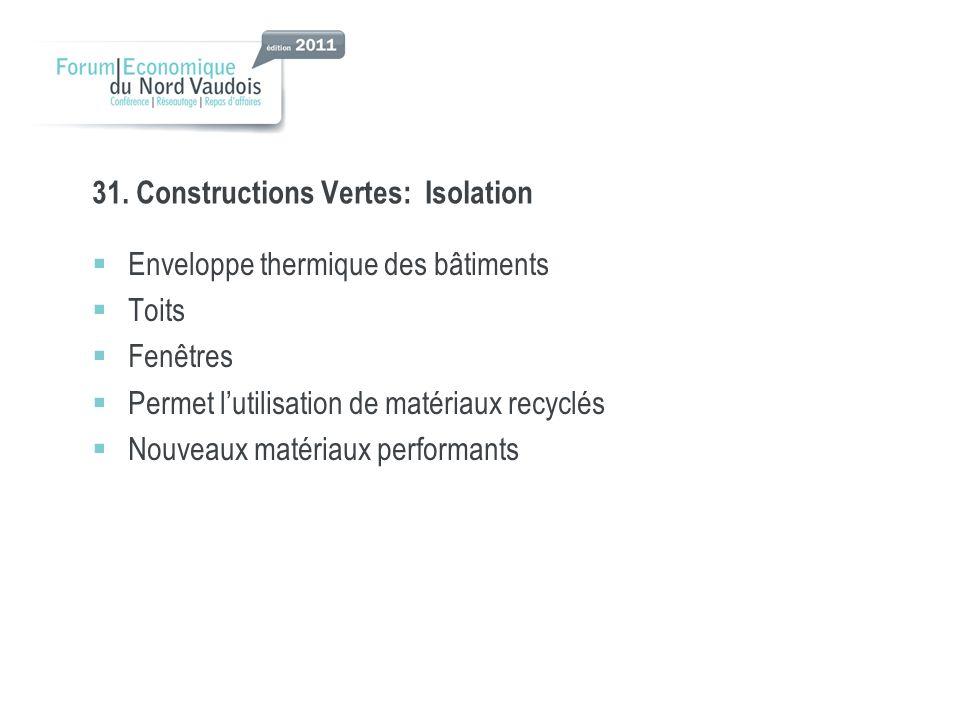 31. Constructions Vertes: Isolation Enveloppe thermique des bâtiments Toits Fenêtres Permet lutilisation de matériaux recyclés Nouveaux matériaux perf