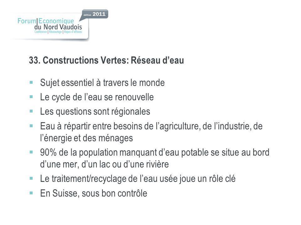 33. Constructions Vertes: Réseau deau Sujet essentiel à travers le monde Le cycle de leau se renouvelle Les questions sont régionales Eau à répartir e
