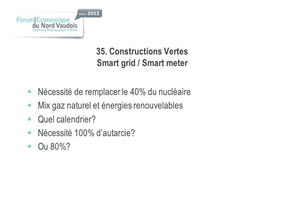 35. Constructions Vertes Smart grid / Smart meter Nécessité de remplacer le 40% du nucléaire Mix gaz naturel et énergies renouvelables Quel calendrier