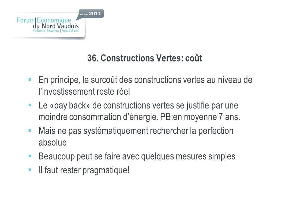 36. Constructions Vertes: coût En principe, le surcoût des constructions vertes au niveau de linvestissement reste réel Le «pay back» de constructions