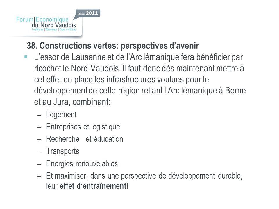 38. Constructions vertes: perspectives davenir Lessor de Lausanne et de lArc lémanique fera bénéficier par ricochet le Nord-Vaudois. Il faut donc dès