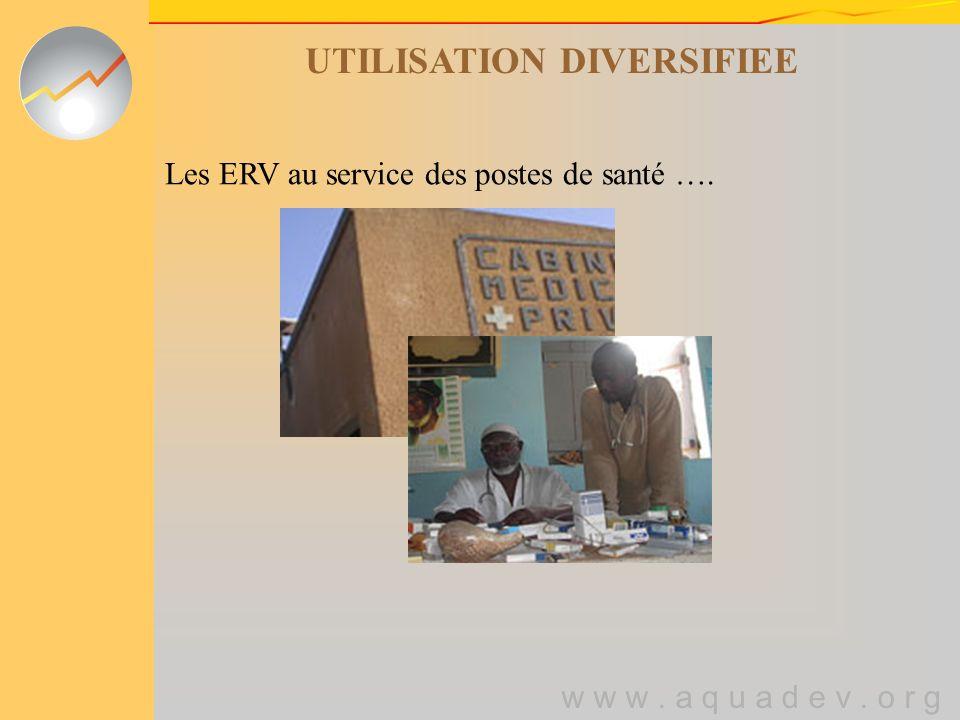 w w w. a q u a d e v. o r g Les ERV au service des postes de santé …. UTILISATION DIVERSIFIEE