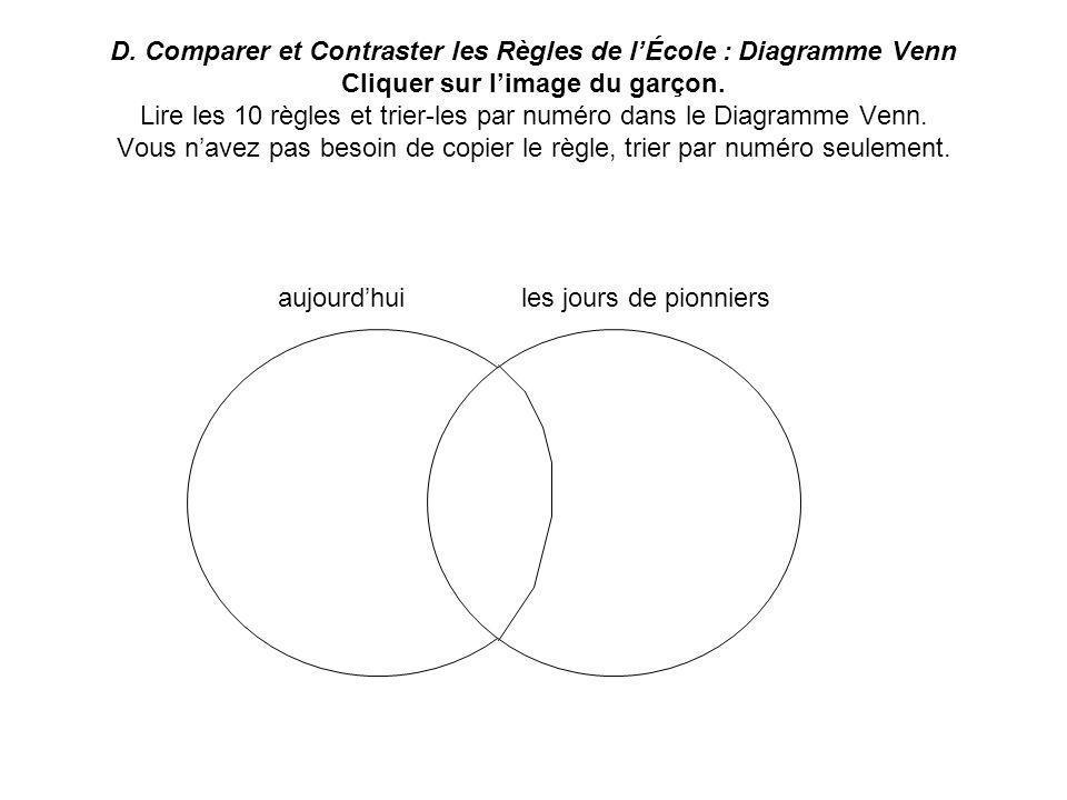 D. Comparer et Contraster les Règles de lÉcole : Diagramme Venn Cliquer sur limage du garçon. Lire les 10 règles et trier-les par numéro dans le Diagr