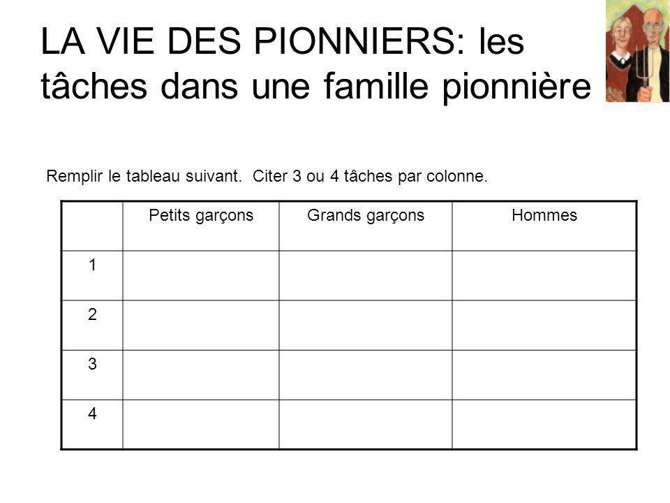 LA VIE DES PIONNIERS: les tâches dans une famille pionnière Remplir le tableau suivant. Citer 3 ou 4 tâches par colonne. Petits garçonsGrands garçonsH