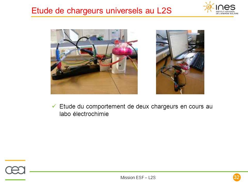 32 Mission ESF – L2S Etude du comportement de deux chargeurs en cours au labo électrochimie Etude de chargeurs universels au L2S