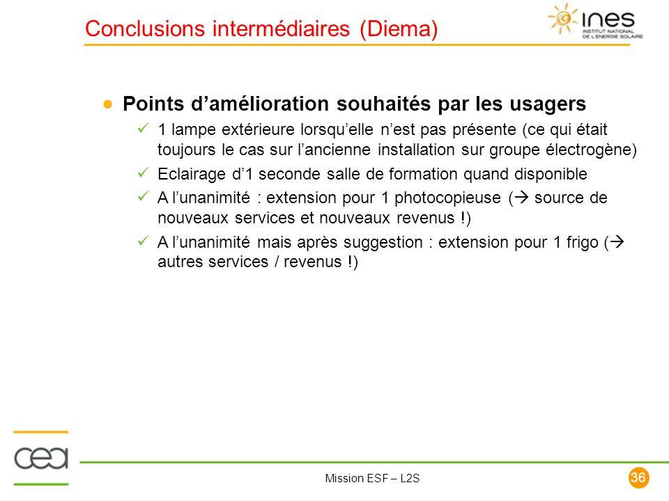 36 Mission ESF – L2S Points damélioration souhaités par les usagers 1 lampe extérieure lorsquelle nest pas présente (ce qui était toujours le cas sur