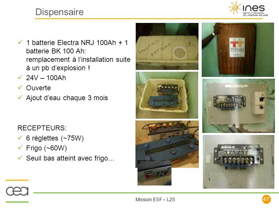 47 Mission ESF – L2S Dispensaire 1 batterie Electra NRJ 100Ah + 1 batterie BK 100 Ah: remplacement à linstallation suite à un pb dexplosion ! 24V – 10