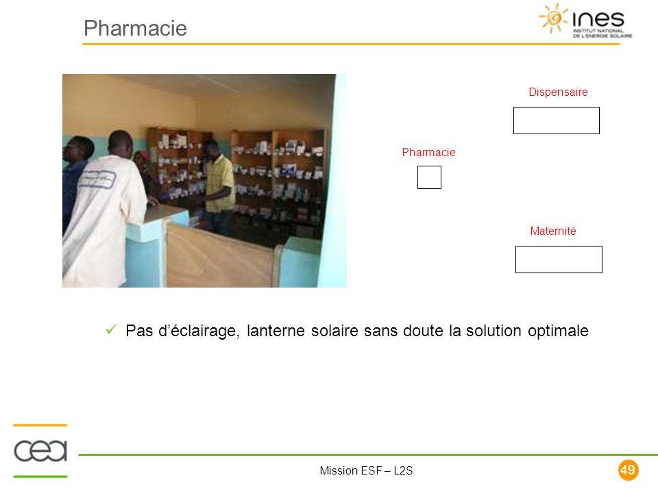 49 Mission ESF – L2S Pharmacie Pas déclairage, lanterne solaire sans doute la solution optimale Pharmacie Dispensaire Maternité