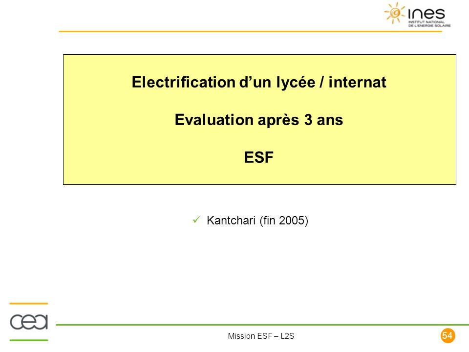 54 Mission ESF – L2S Electrification dun lycée / internat Evaluation après 3 ans ESF Kantchari (fin 2005)