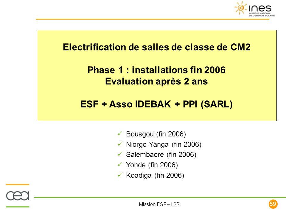 59 Mission ESF – L2S Electrification de salles de classe de CM2 Phase 1 : installations fin 2006 Evaluation après 2 ans ESF + Asso IDEBAK + PPI (SARL)