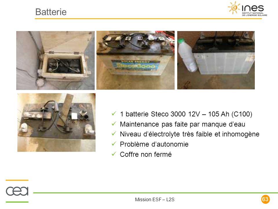 63 Mission ESF – L2S 1 batterie Steco 3000 12V – 105 Ah (C100) Maintenance pas faite par manque deau Niveau délectrolyte très faible et inhomogène Pro