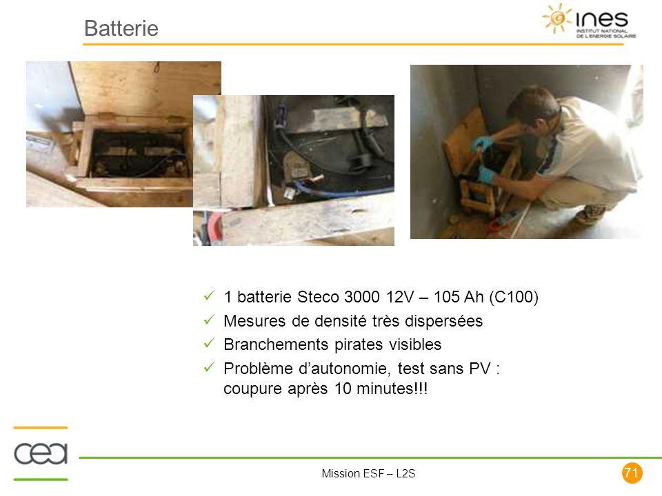71 Mission ESF – L2S Batterie 1 batterie Steco 3000 12V – 105 Ah (C100) Mesures de densité très dispersées Branchements pirates visibles Problème daut