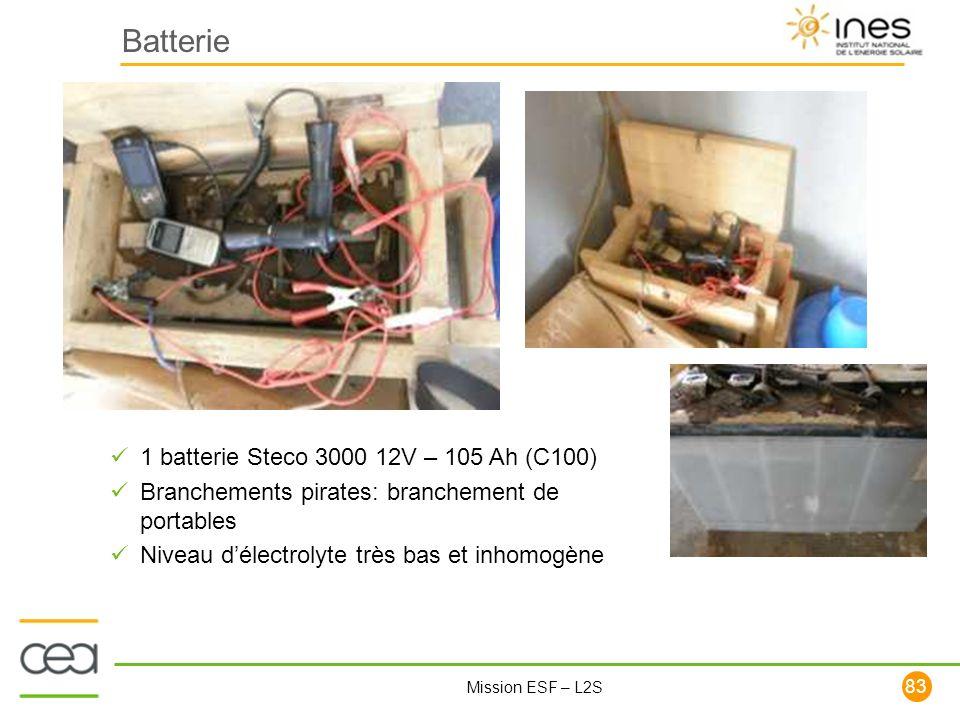 83 Mission ESF – L2S Batterie 1 batterie Steco 3000 12V – 105 Ah (C100) Branchements pirates: branchement de portables Niveau délectrolyte très bas et