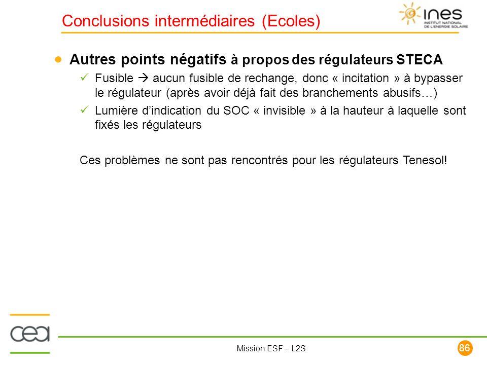 86 Mission ESF – L2S Conclusions intermédiaires (Ecoles) Autres points négatifs à propos des régulateurs STECA Fusible aucun fusible de rechange, donc
