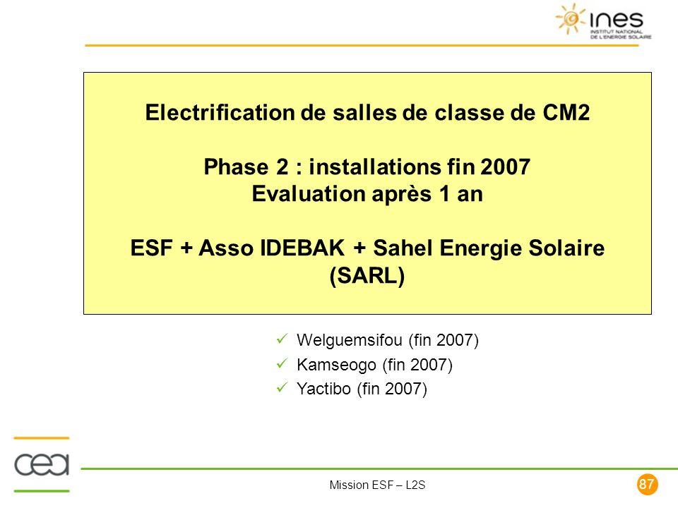 87 Mission ESF – L2S Electrification de salles de classe de CM2 Phase 2 : installations fin 2007 Evaluation après 1 an ESF + Asso IDEBAK + Sahel Energ